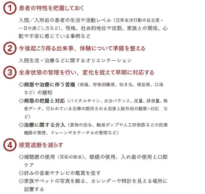 せん妄 図4.JPG