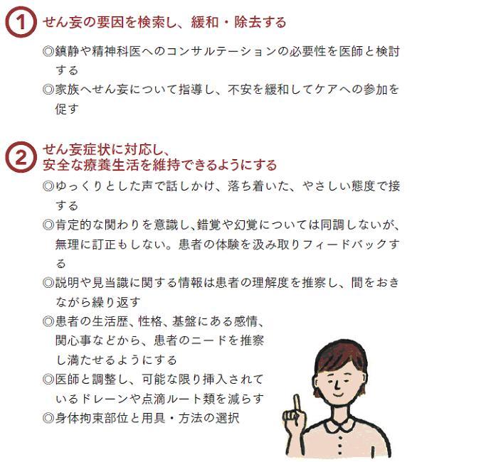 せん妄 図6.JPG