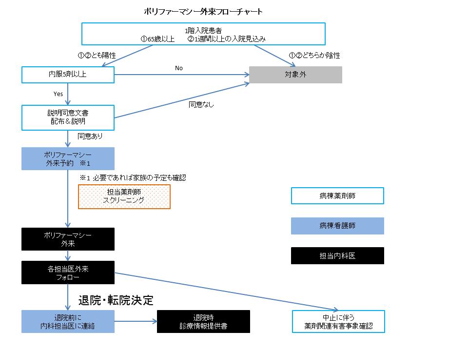 http://igs-kankan.com/article/%E3%82%B9%E3%82%AF%E3%83%AA%E3%83%BC%E3%83%8B%E3%83%B3%E3%82%B0%E5%9B%B3.png