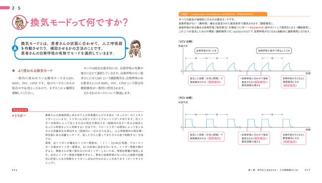 人工呼吸 p36-37.jpg