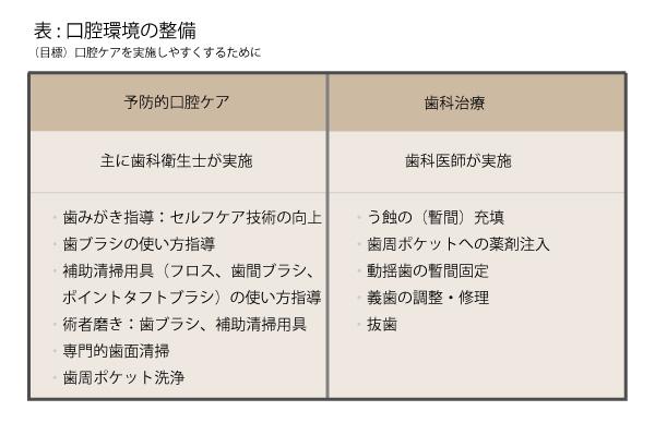 口腔ケア表1-6.jpg