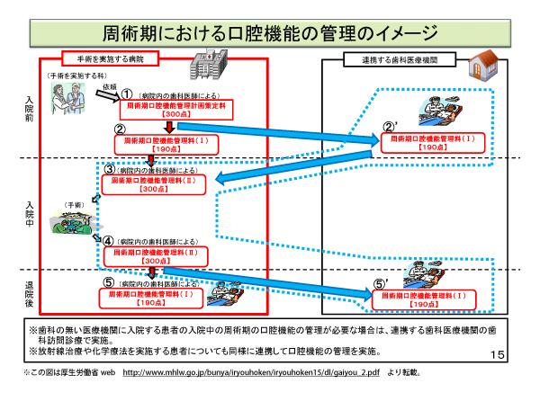 口腔ケア表2-2.jpg