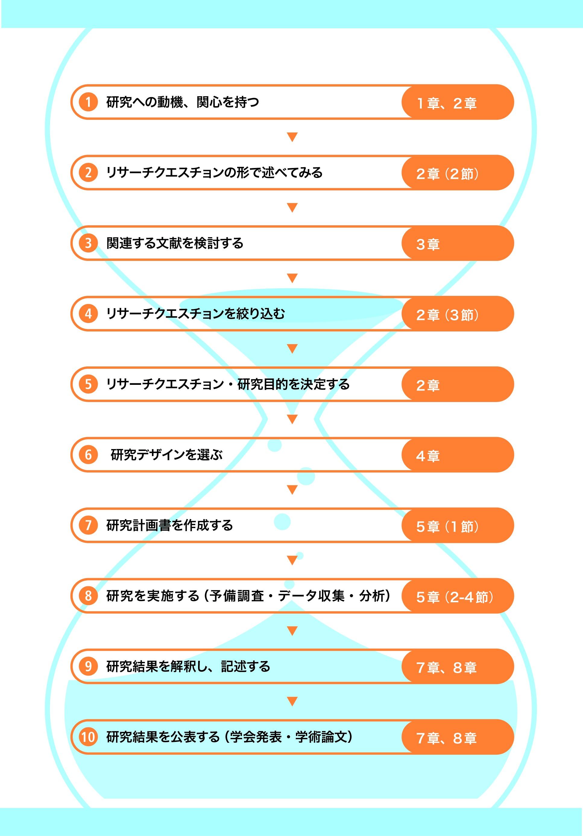 CiNii 図書 - 日本看護学会抄録集