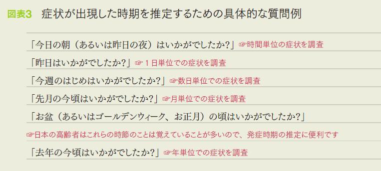 高齢者救急3.JPG