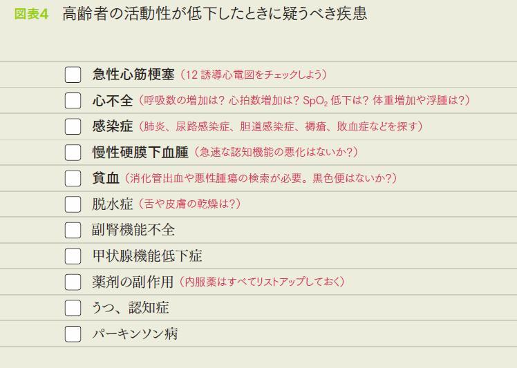 高齢者救急4.JPG