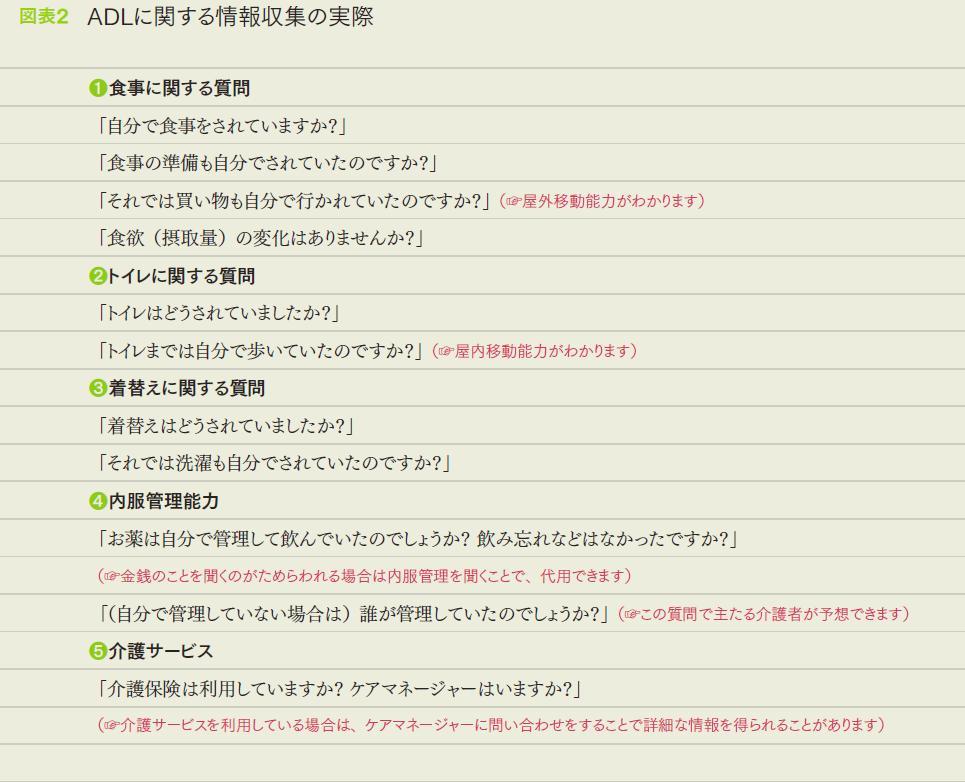 高齢者救急2.JPG