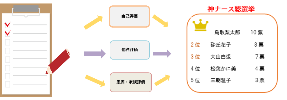 http://igs-kankan.com/article/1a2159b02df02601b59cbc63b95523b2a0afe12c.png