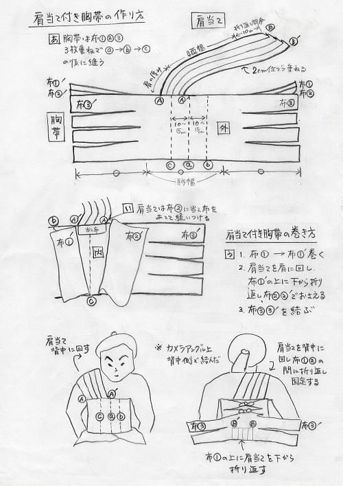 図5肩当付胸帯 - コピー.JPG