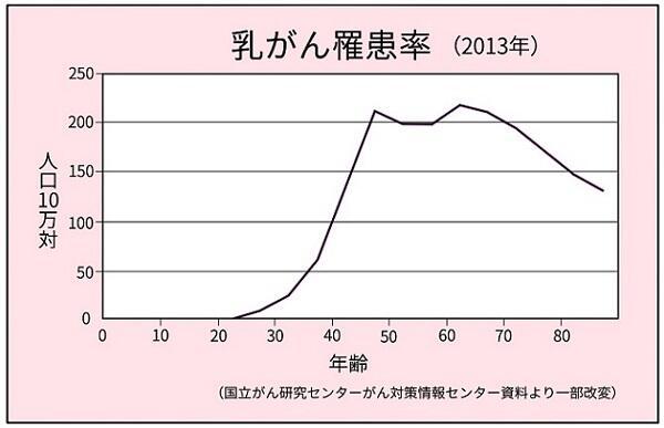 600グラフ28.jpg