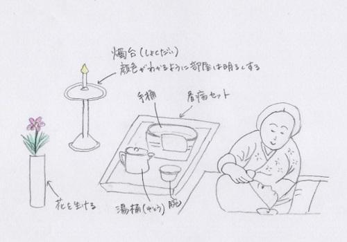 臨終場面の看病.jpg