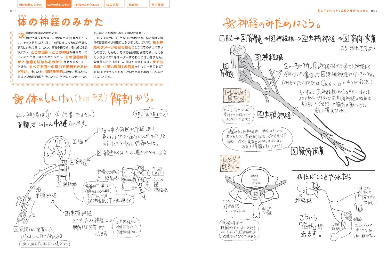 NouToShinkei3.jpg