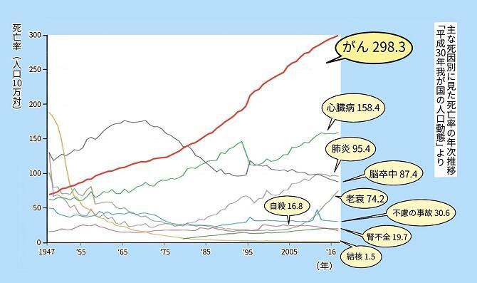 新 グラフ20190830 - コピー.jpg