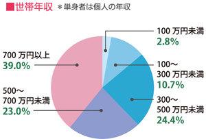 http://igs-kankan.com/article/assets_c/2014/12/shoushika_booklet_f3-thumb-300x203-3144.jpg