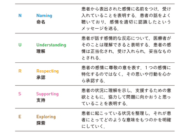 NURSE表.png