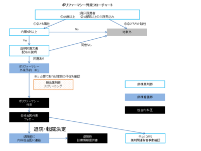 スクリーニング図.png