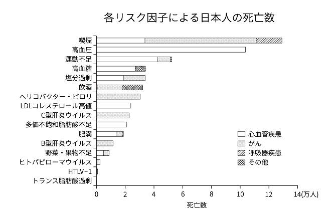 670グラフ10-1 - コピー.jpg