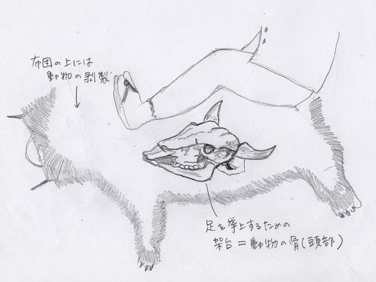 図7動物骨の脚架台 - コピー.JPG