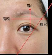 眉の位置.png
