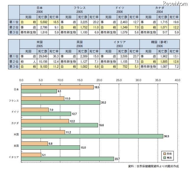 newsna_jisatsu_02.jpg