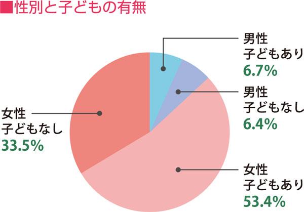 http://igs-kankan.com/article/shoushika_booklet_f1.jpg