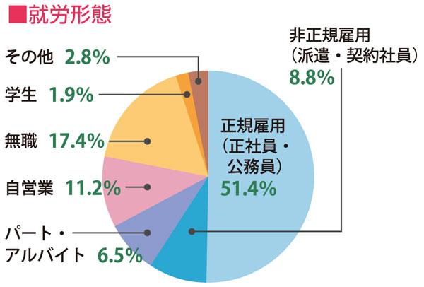 http://igs-kankan.com/article/shoushika_booklet_f4.jpg