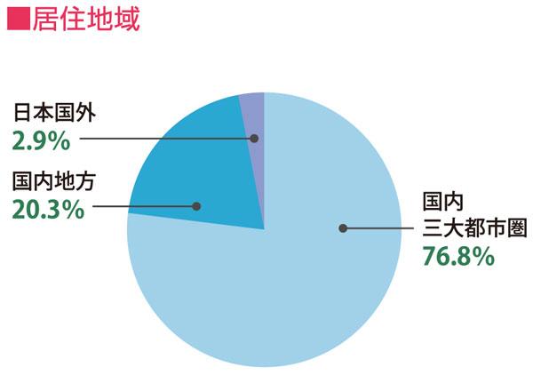 http://igs-kankan.com/article/shoushika_booklet_f5.jpg