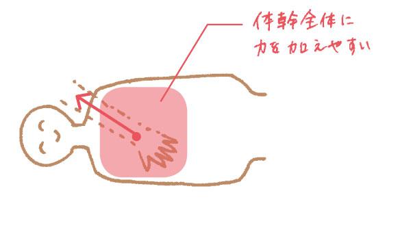 yotsu01_02.jpg